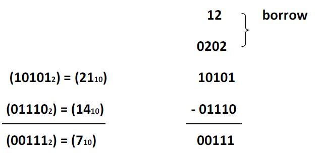 Binary subtraction