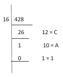 decimal conversion