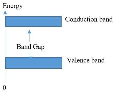 Semi Conductor