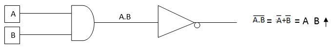Block diagram of NAND gate