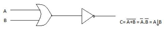 Block diagram of NOR gate