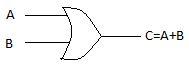 Block diagram of OR gate