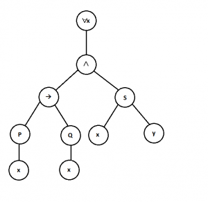 Term in parse tree
