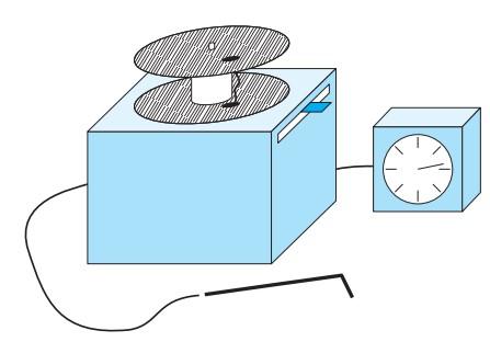 Memory Measuring Tasks