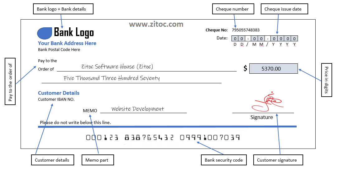 How to write a check: a step by step guide