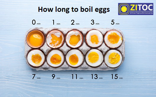 How long to boil eggs step by step in details