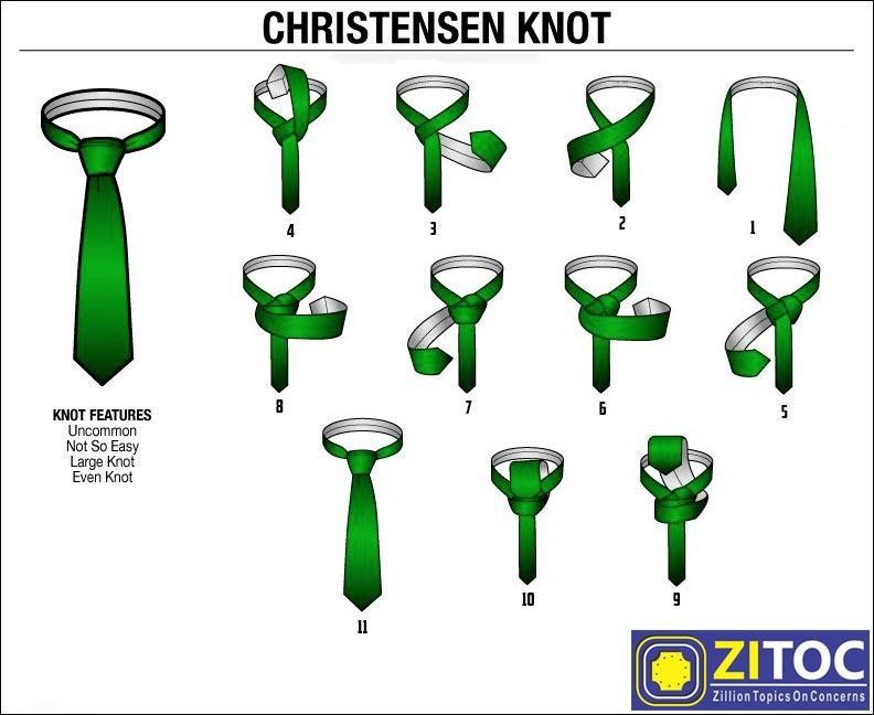 Christensen Tie Knot, How to tie a tie step by step blog