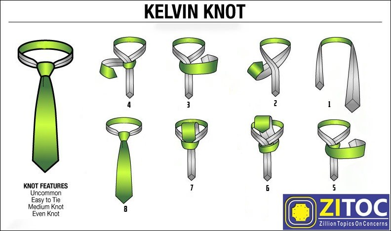 You are currently viewing Kelvin Knot, How to tie a tie step by step guide